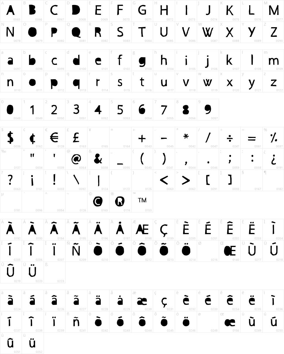 Papercut Cre Character Map