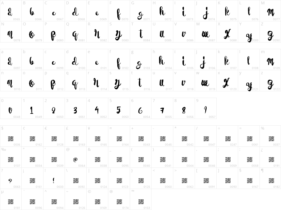 Paper Scraps Character Map