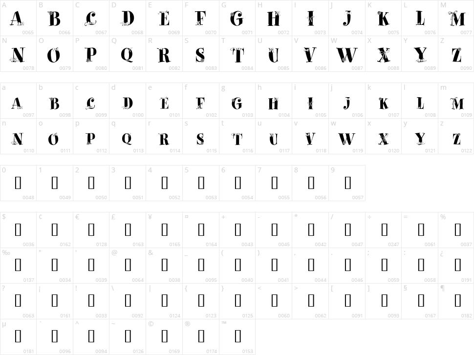 Paquet Cadeaux Character Map