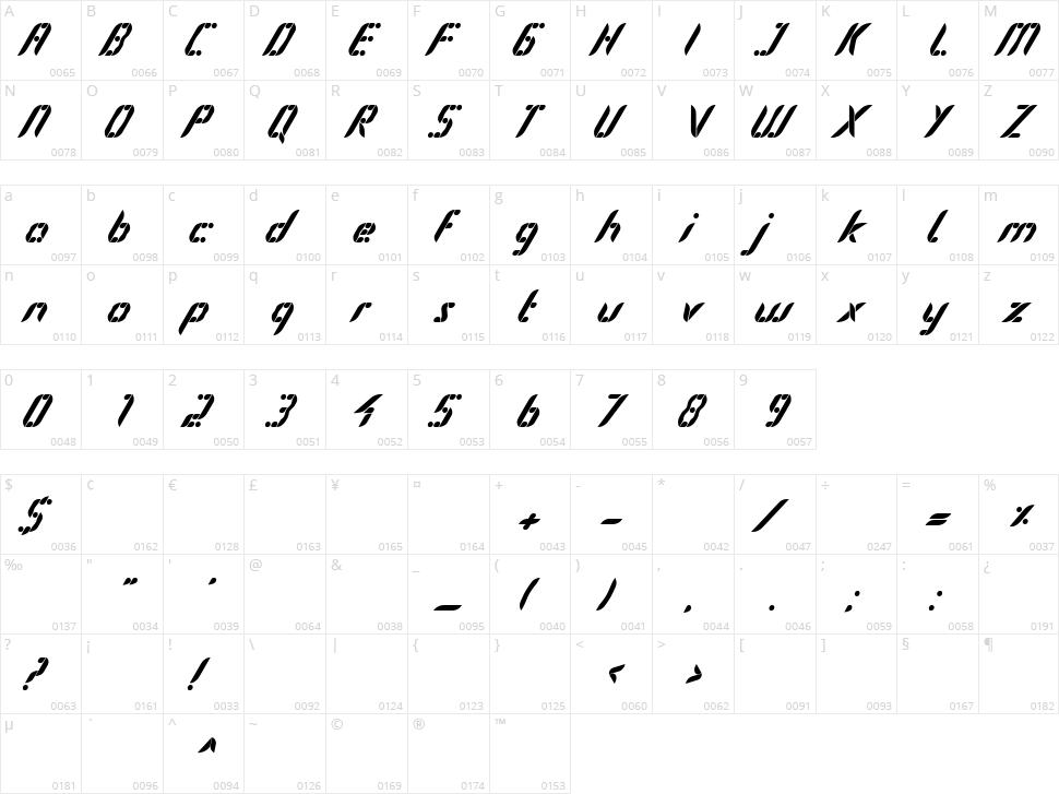 Parang Character Map