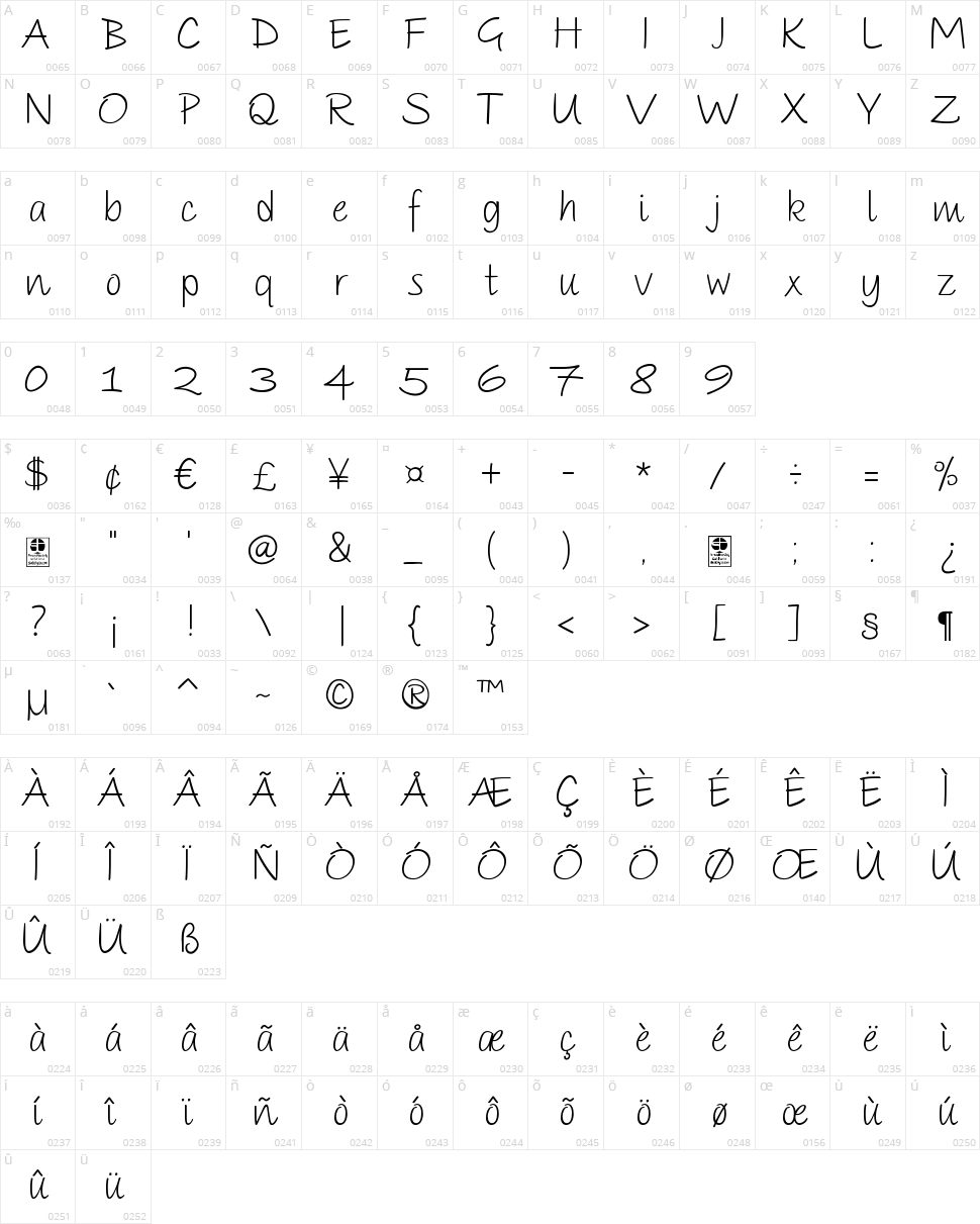 Parole Script Character Map