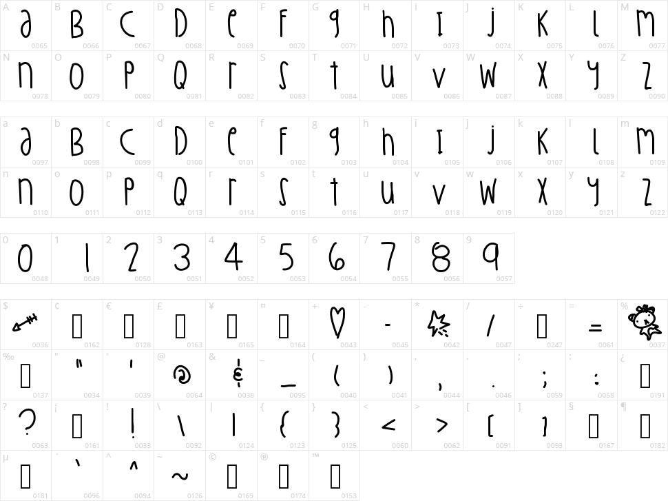 Pastaccio Character Map