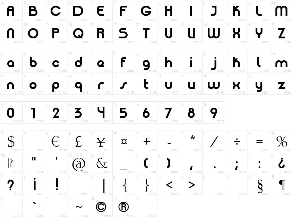 Patinio Basica Character Map