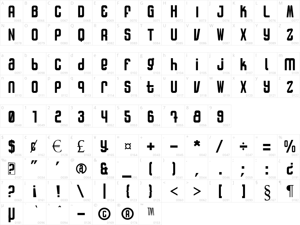 Patinio Rotulo Character Map