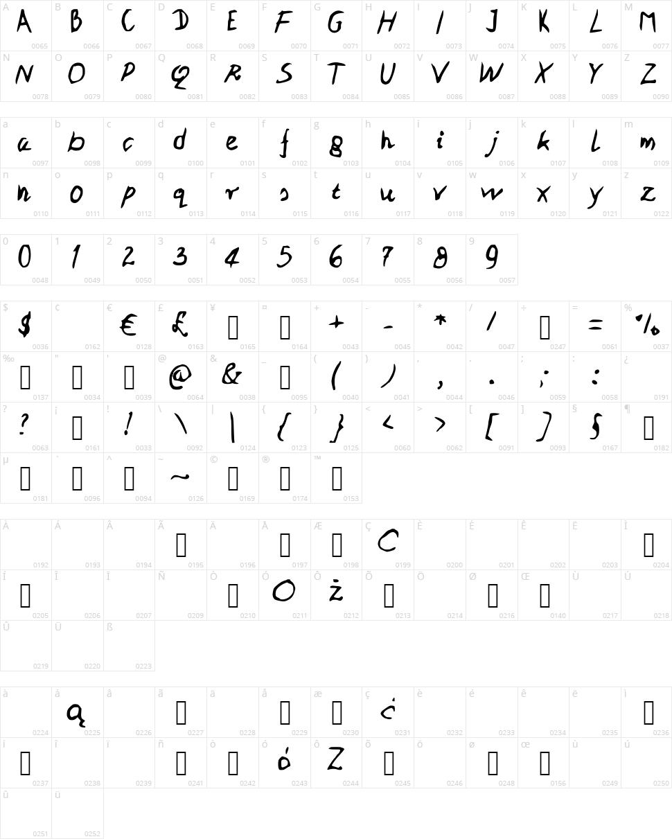 PatiPe Character Map