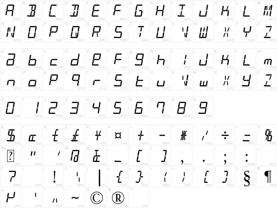 Patopian 1986 Character Map