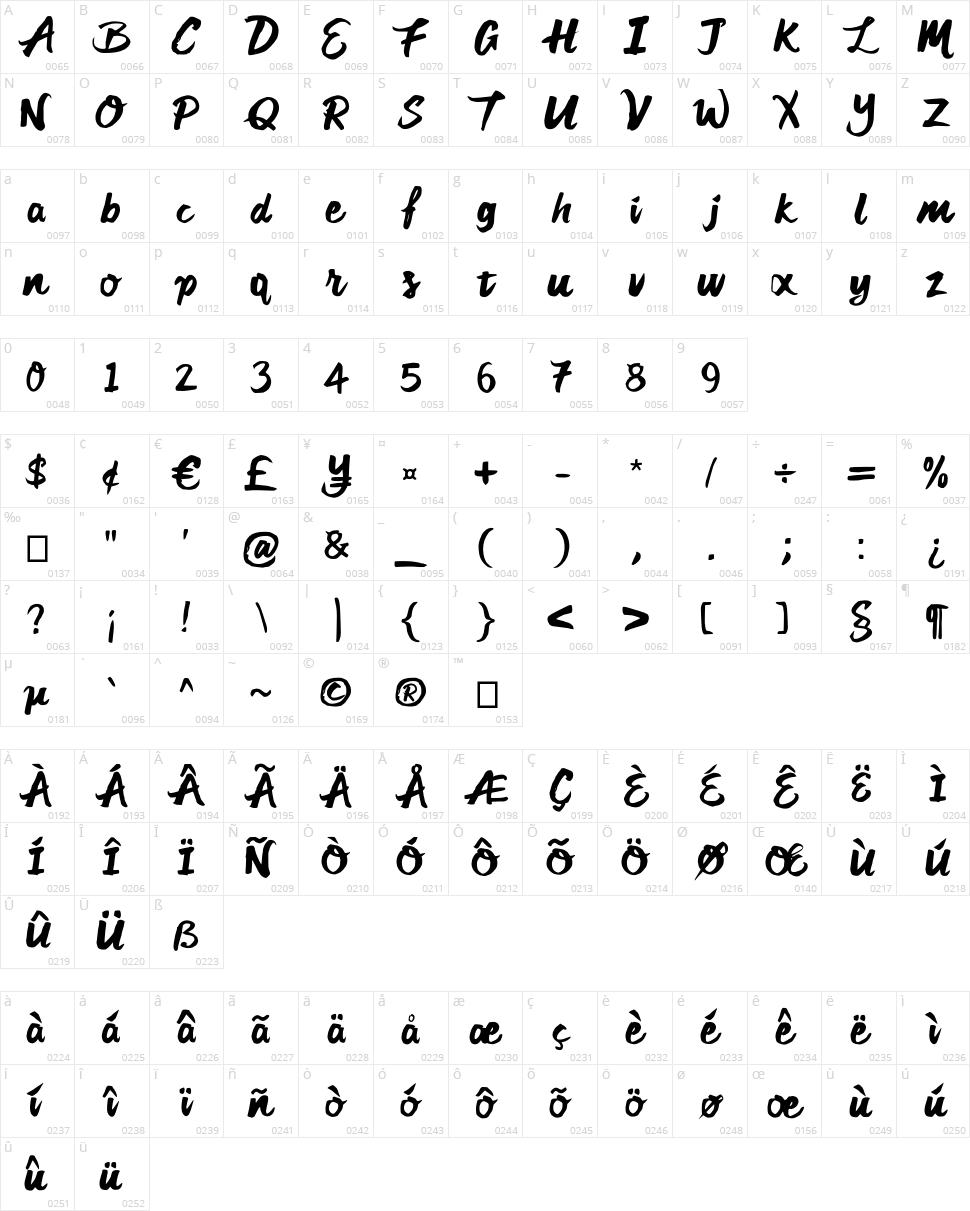 Patricia Ferrer-Dalmau Character Map