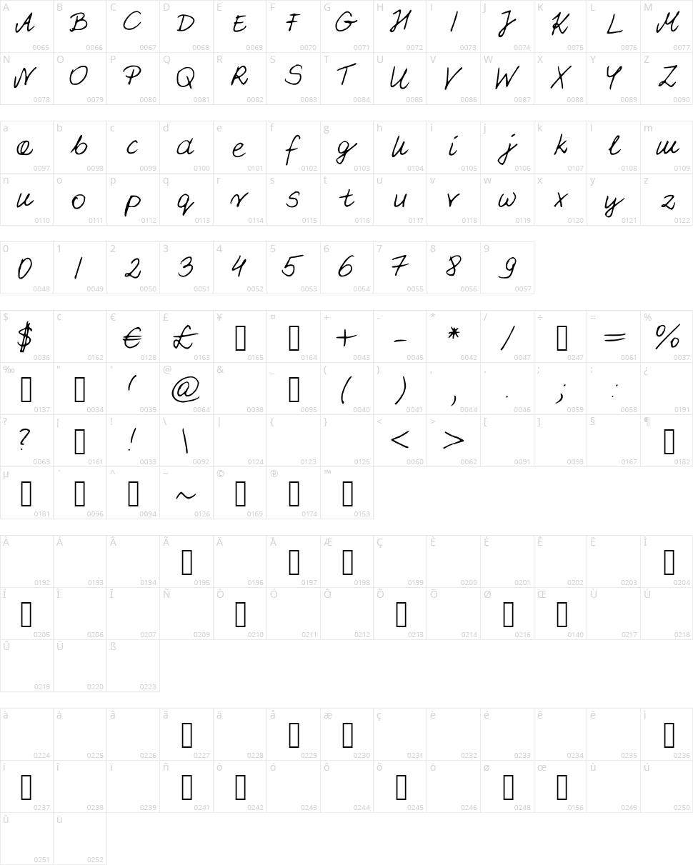 PattiFont Character Map