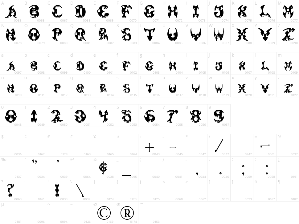 Pauls 3-D Tribal Character Map