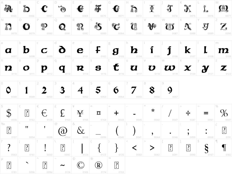 Pauls Celtic Font 2 Character Map