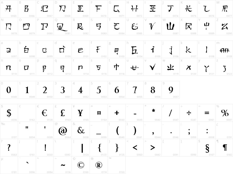Pauls Kanji Character Map