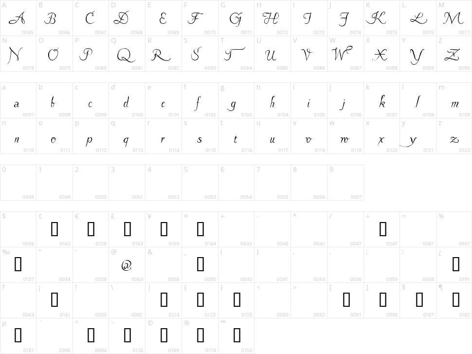 Pavane Character Map