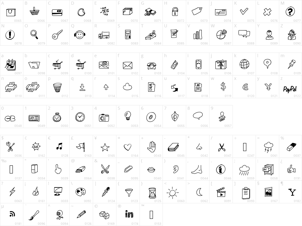 Peax Drawn Icons Character Map