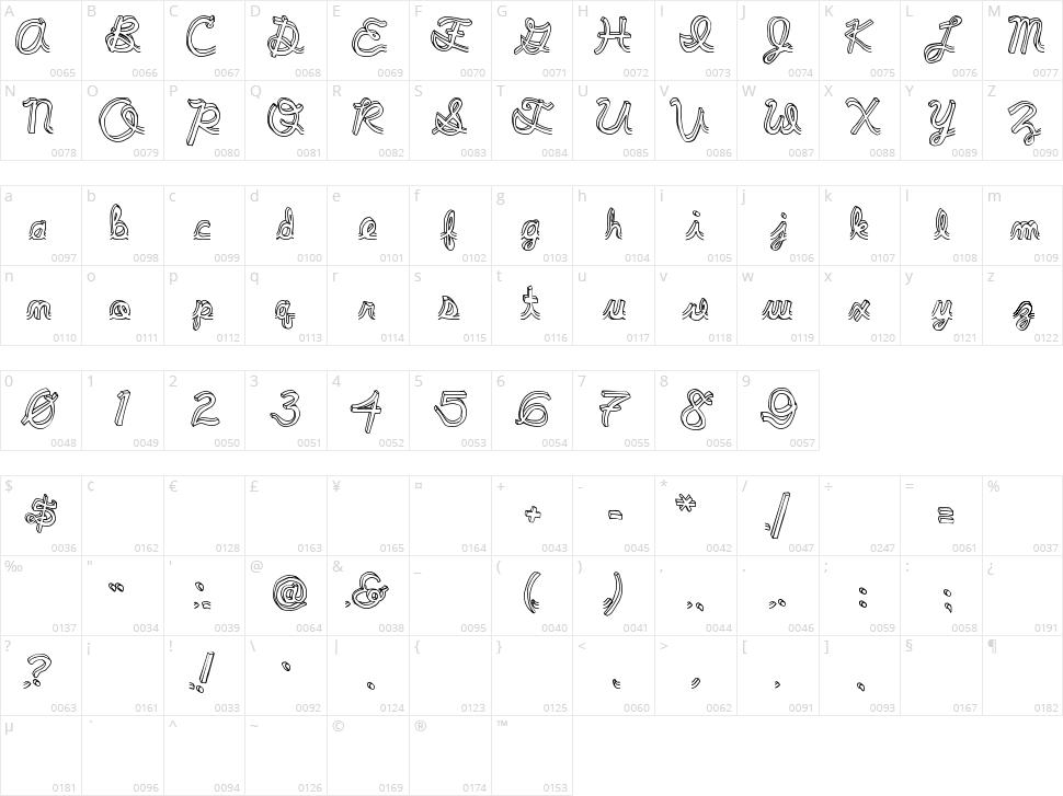Pee Pants Script Character Map