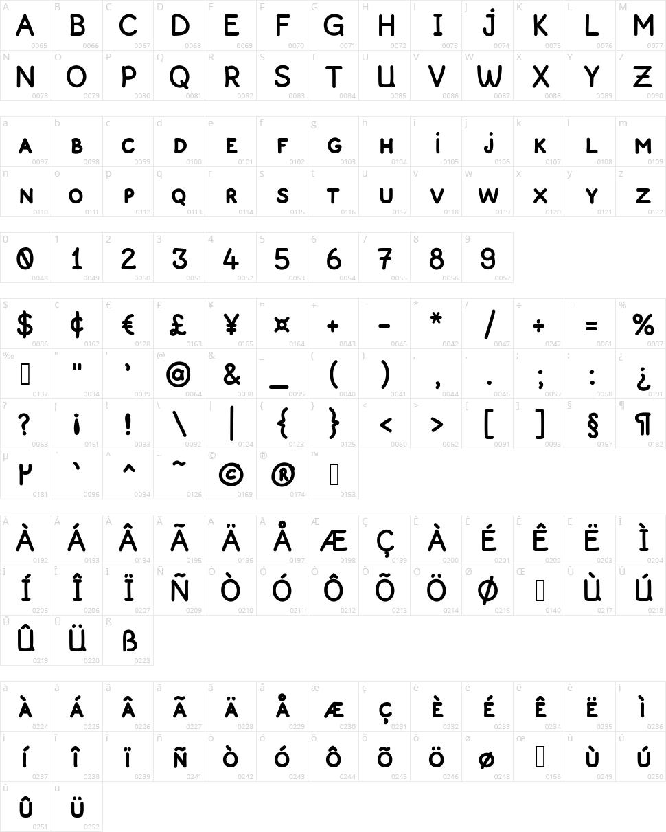 Pek Komik Sans Character Map