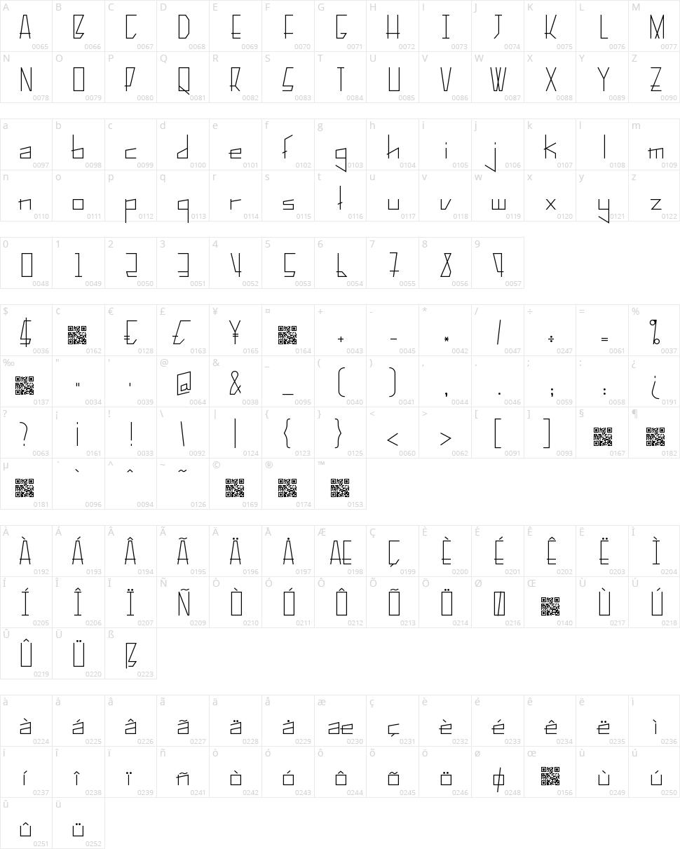 Pelanquier Character Map