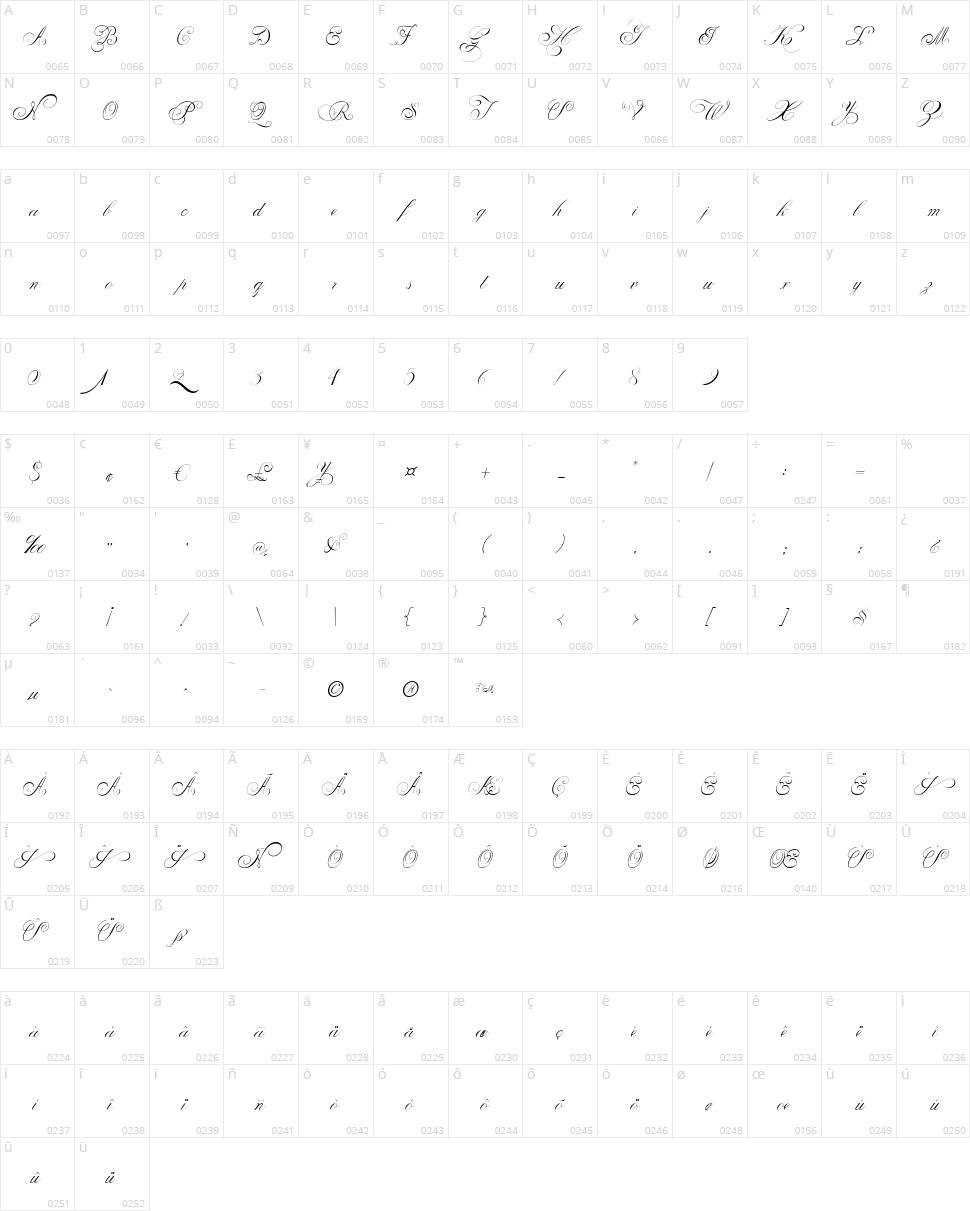 Penabico Character Map