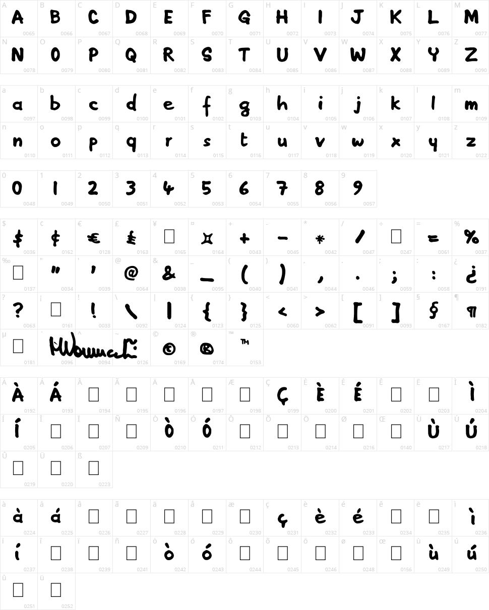 Pennarelo Character Map