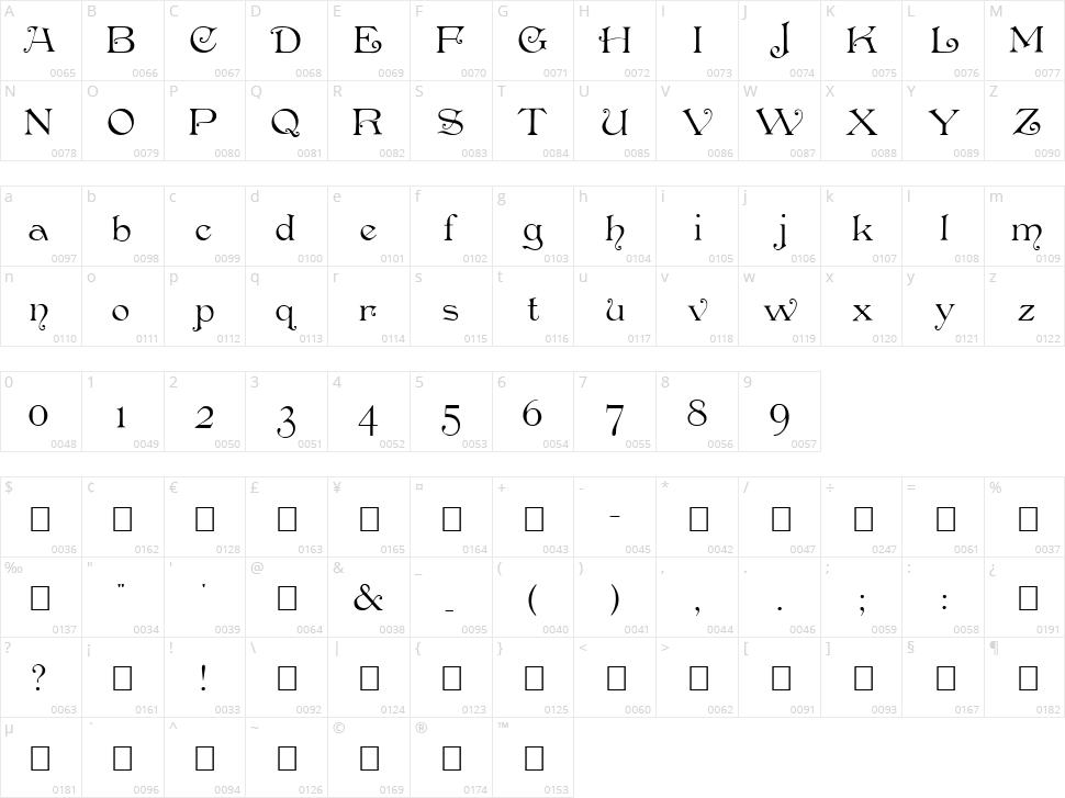 Penshurst Character Map