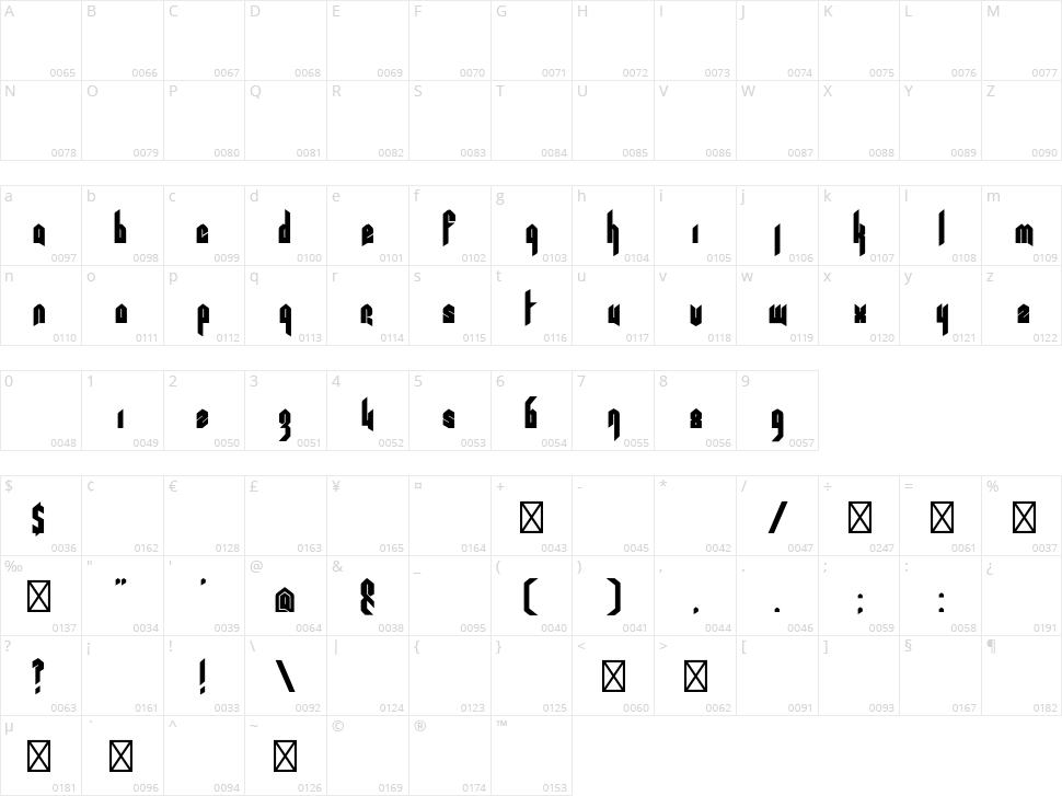 Pentagram Character Map
