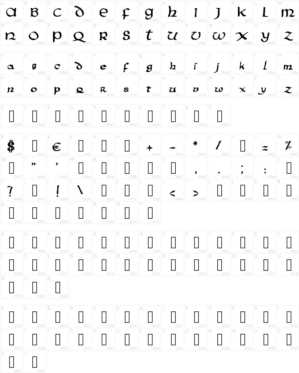 PentaGram's Aurra Character Map