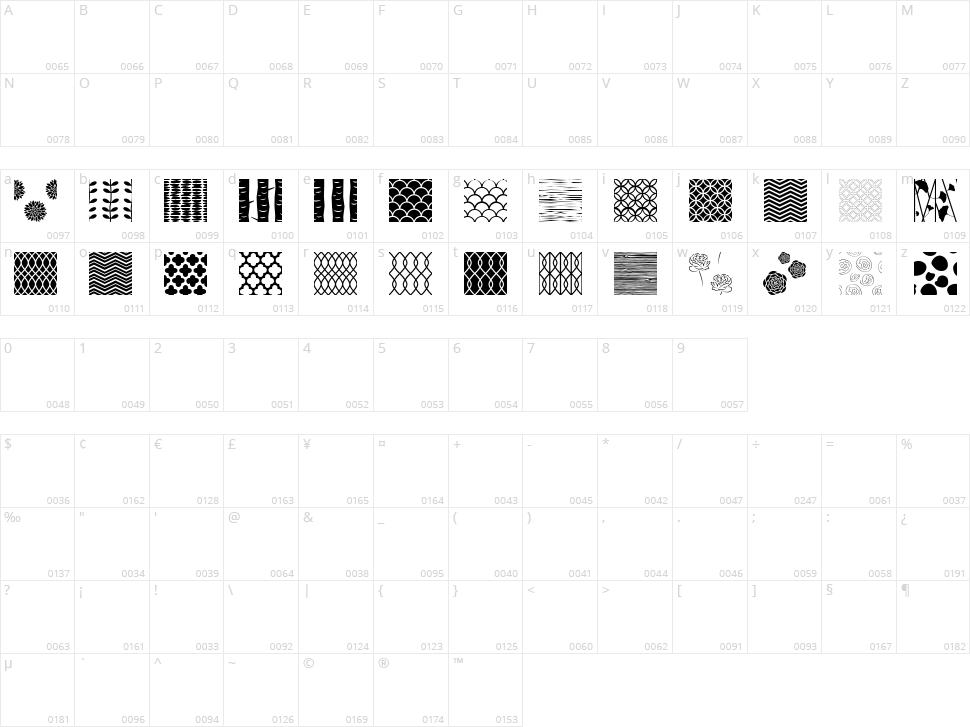 Peoni Patterns Character Map