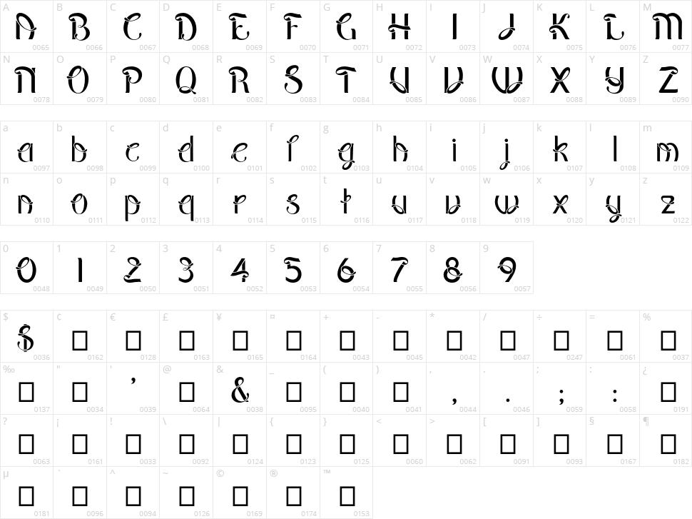 Pepinot Character Map