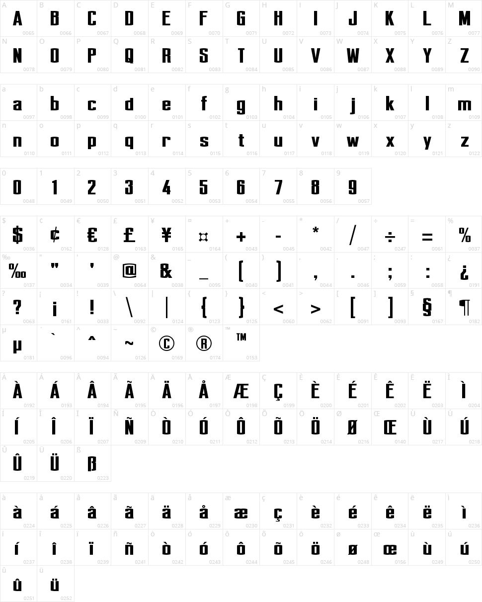 Perca Character Map