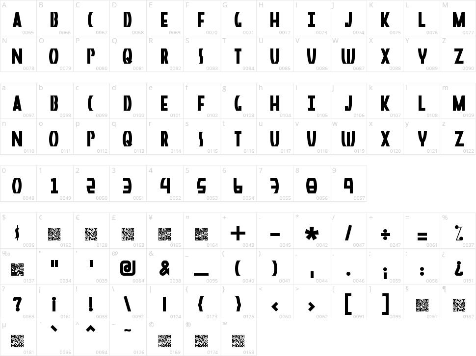 Perceptual Character Map