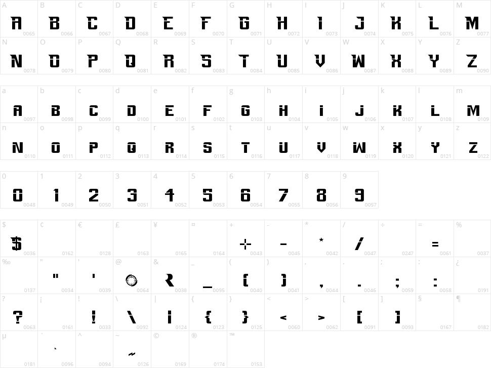 Perfect Dark Zero Character Map