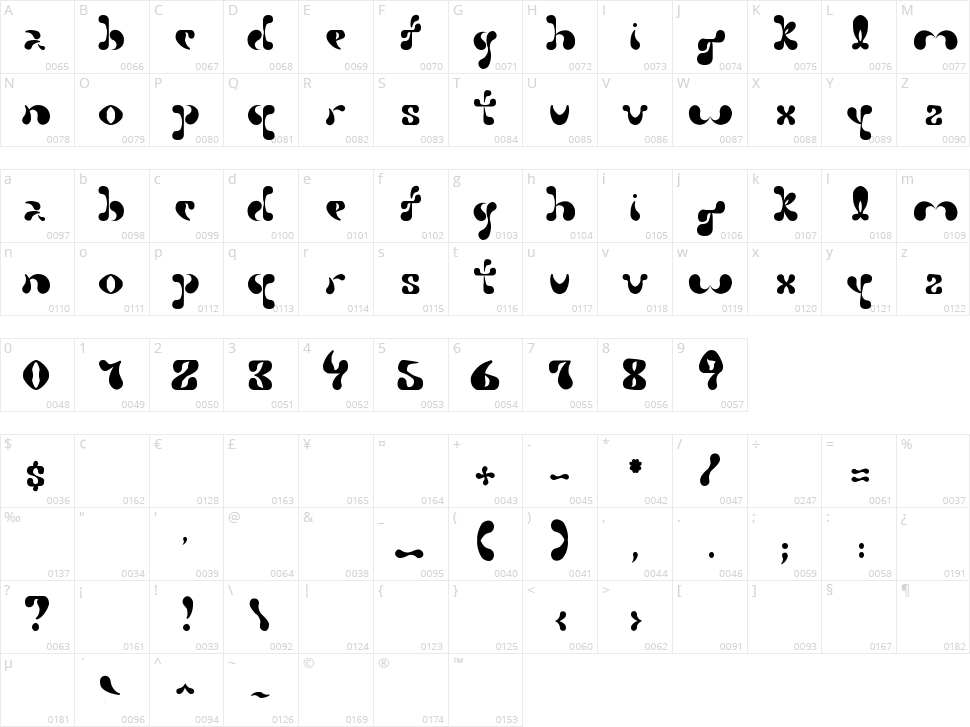 Petal Character Map