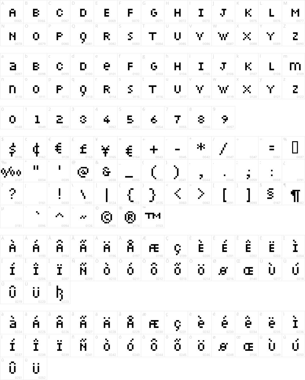 Petiote Character Map