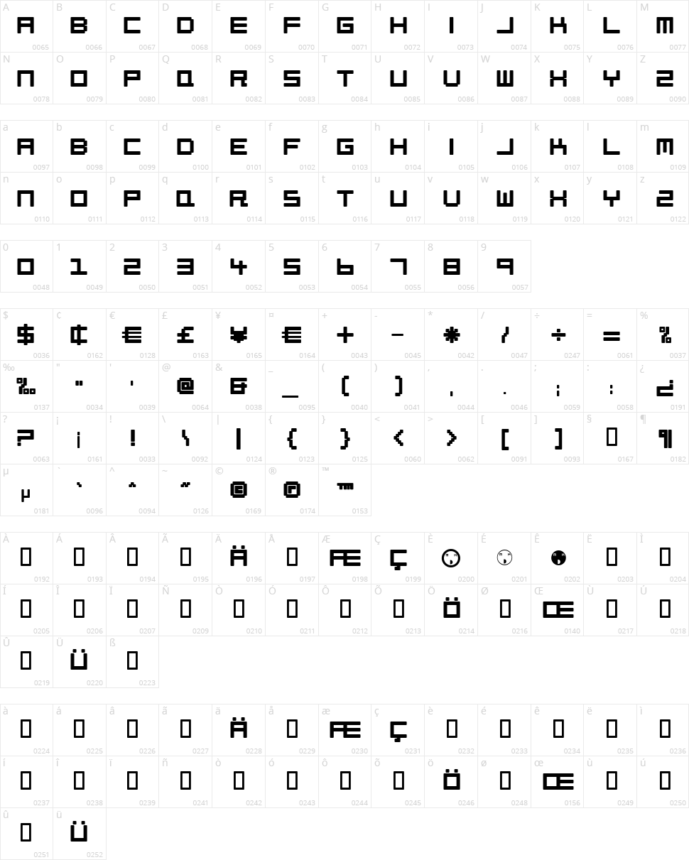 Petitinho Character Map