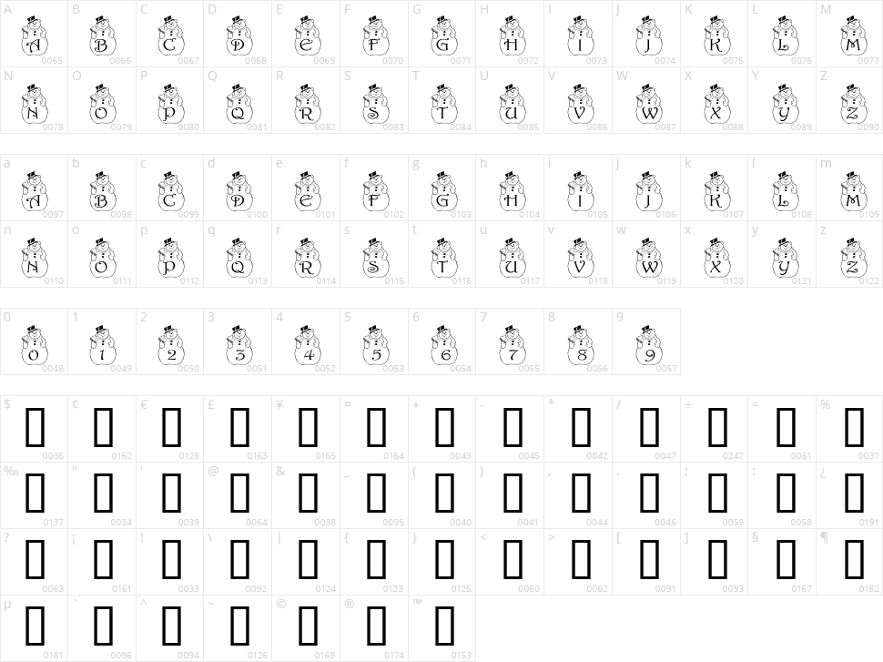 PF Snowman Character Map