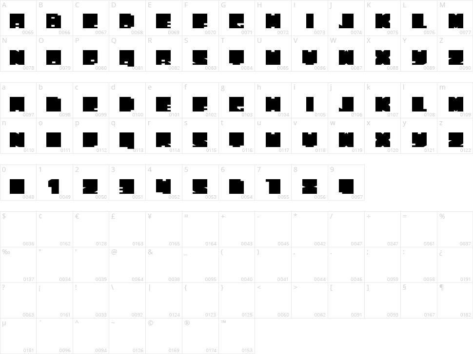 Phat Blox Character Map