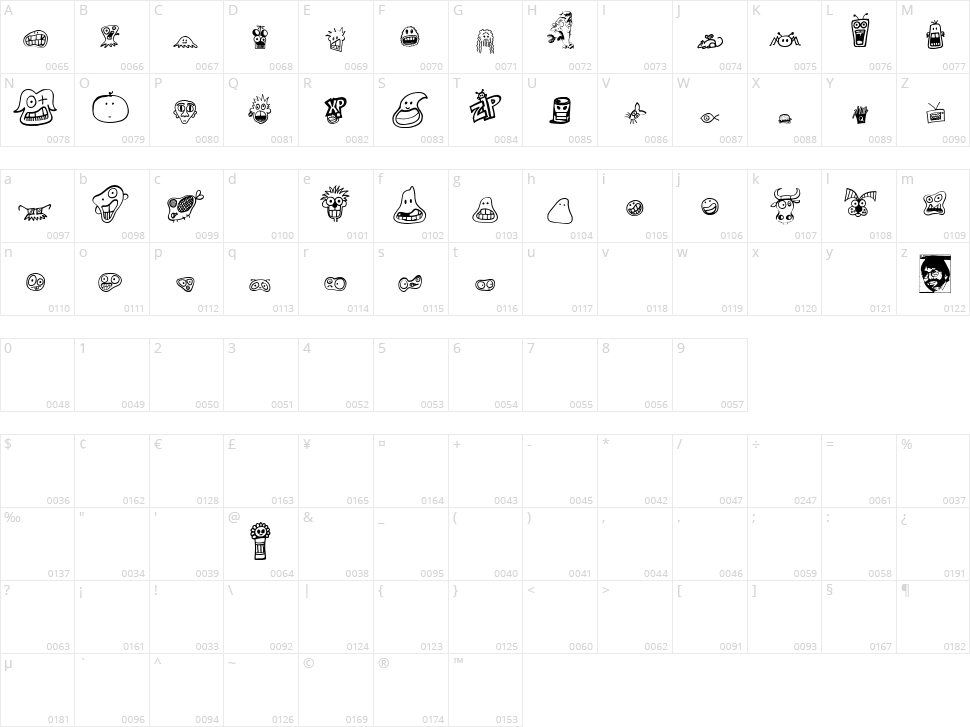 PhilBats Character Map