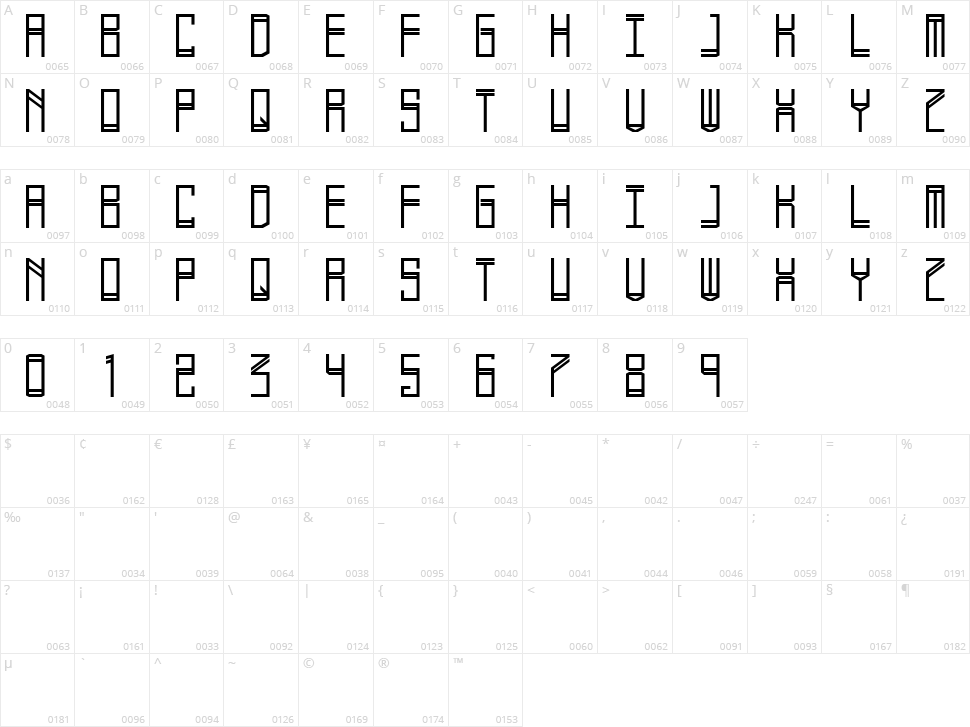 Phlekzi Character Map
