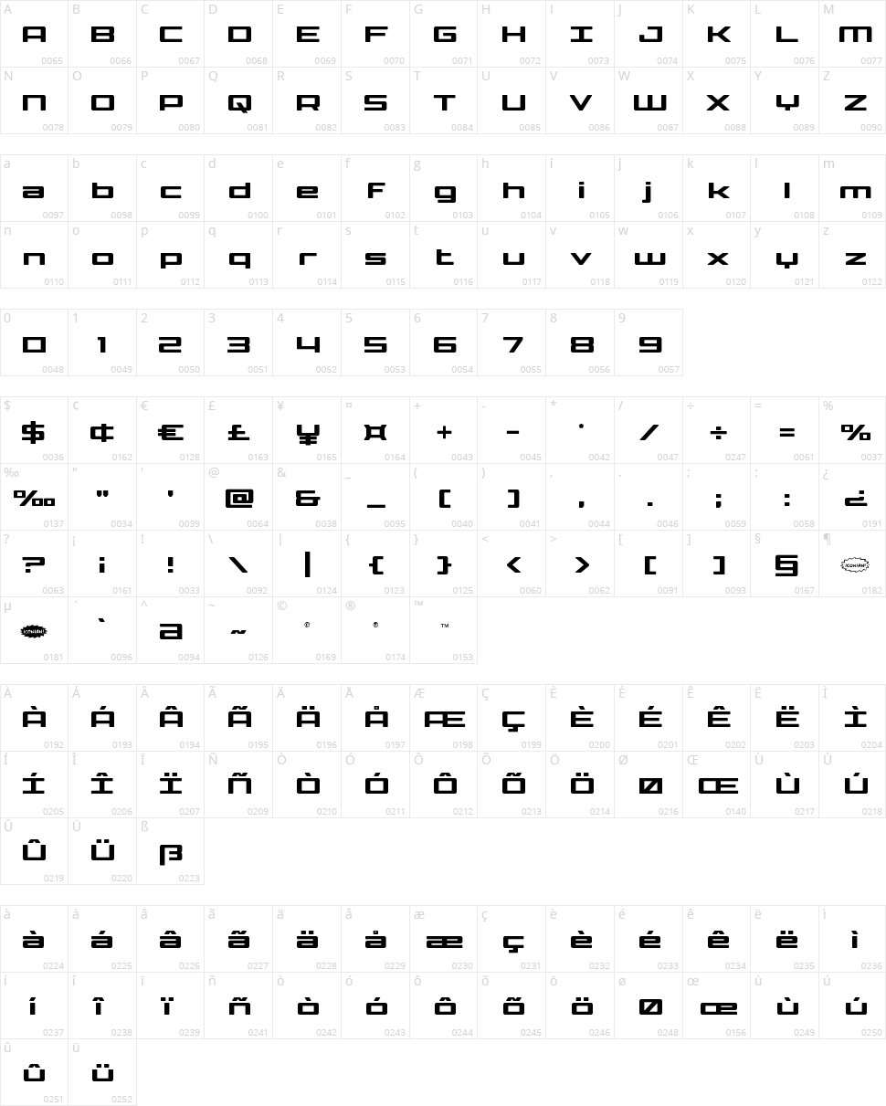 Phoenicia Lower Case Character Map