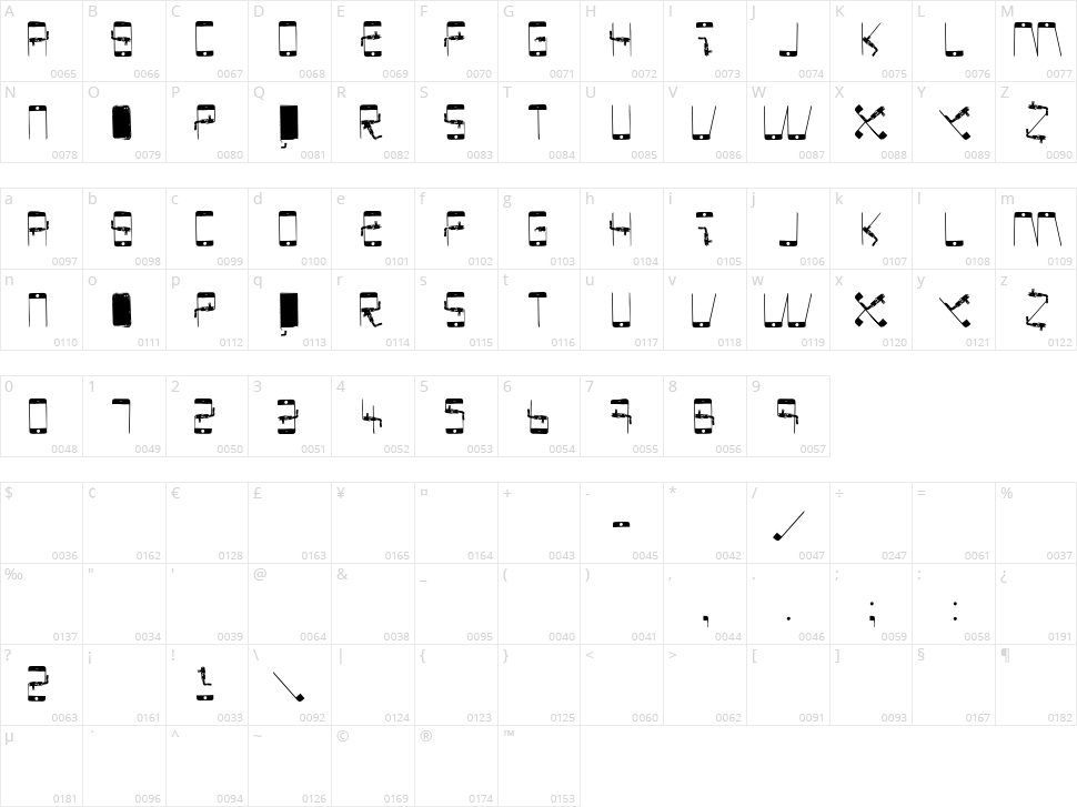 Phone Scan Character Map