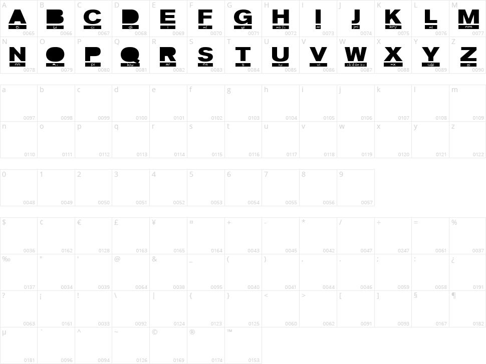 Phonetic Character Map