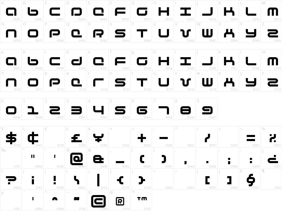 Phutura Character Map