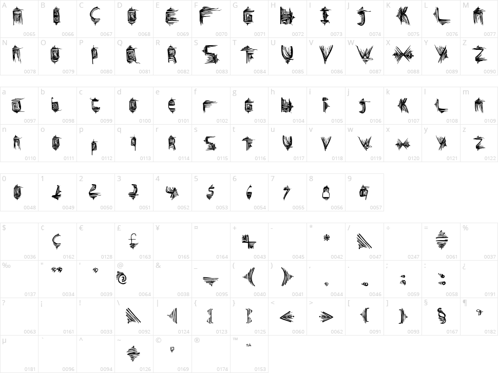 Picto Character Map