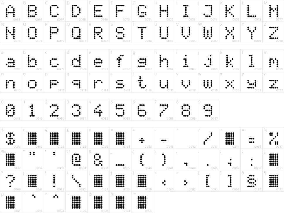 PIDvl Character Map