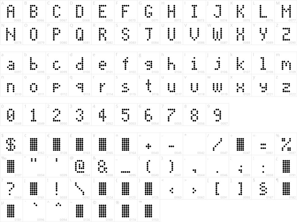PIDvl cond Character Map