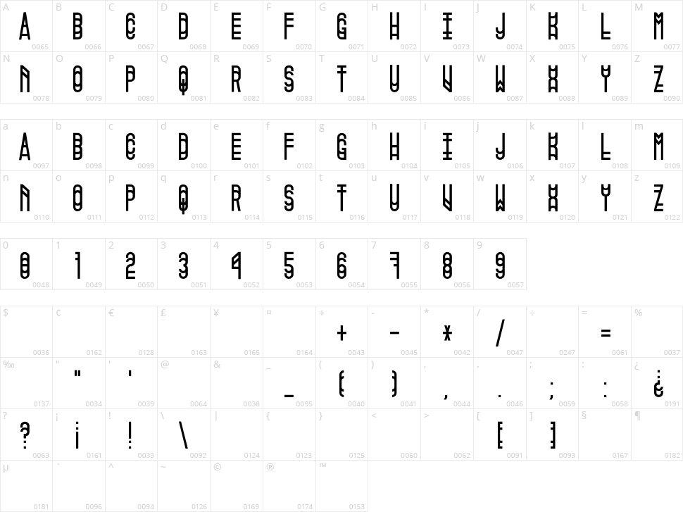 Pigopago Character Map