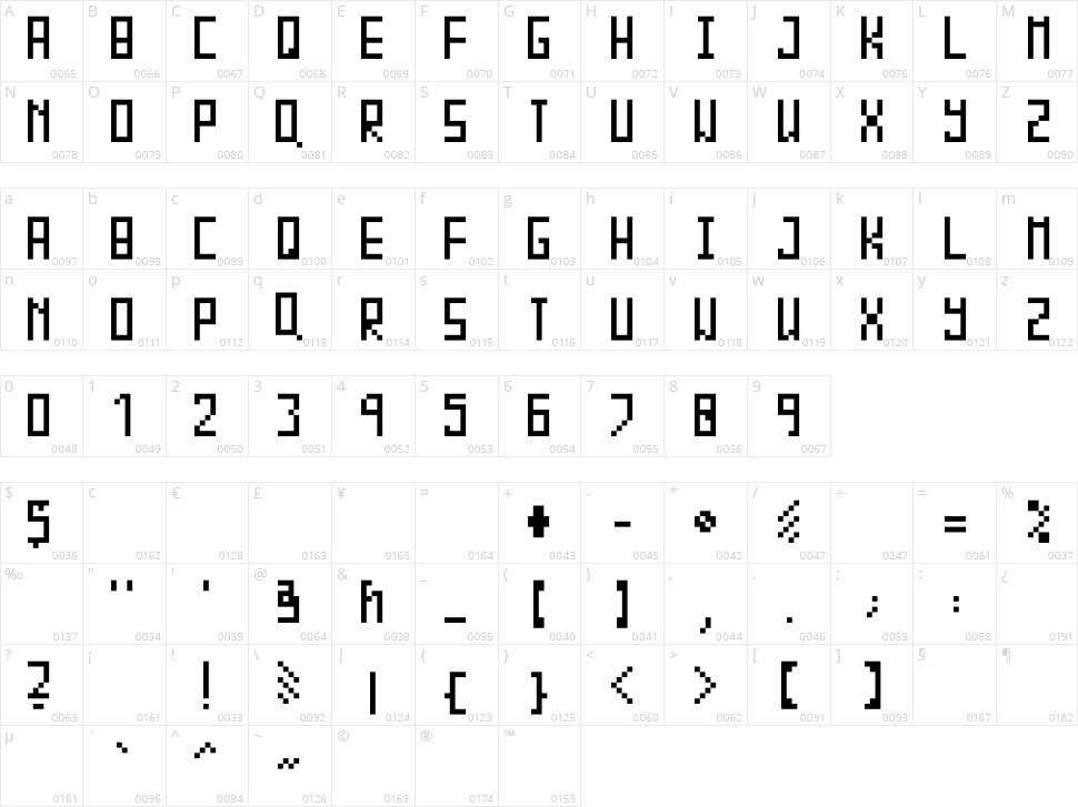 Piksalet Character Map