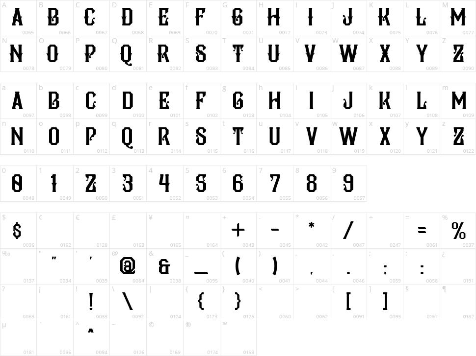 Pilar Typeface Character Map