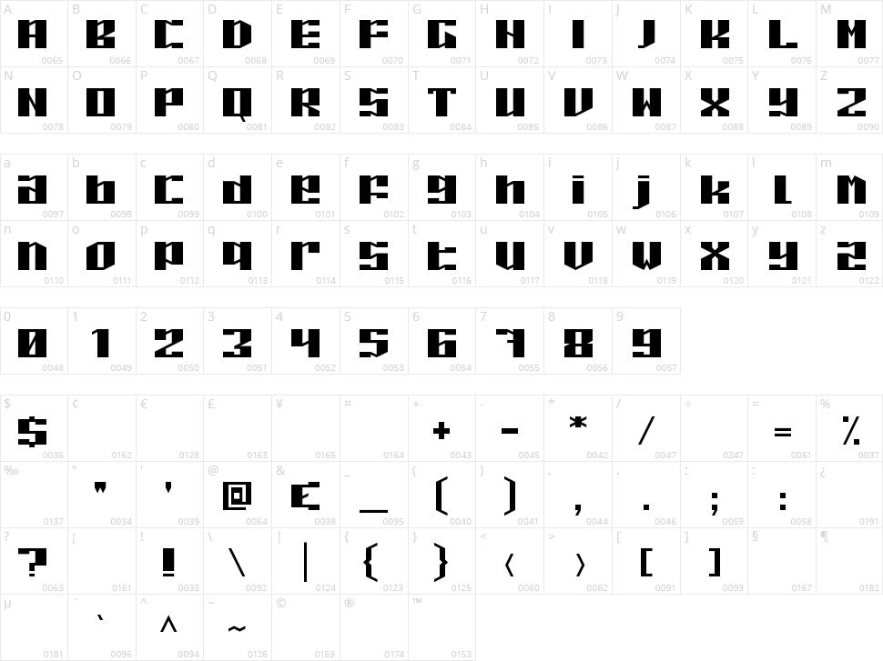 Piloton Character Map