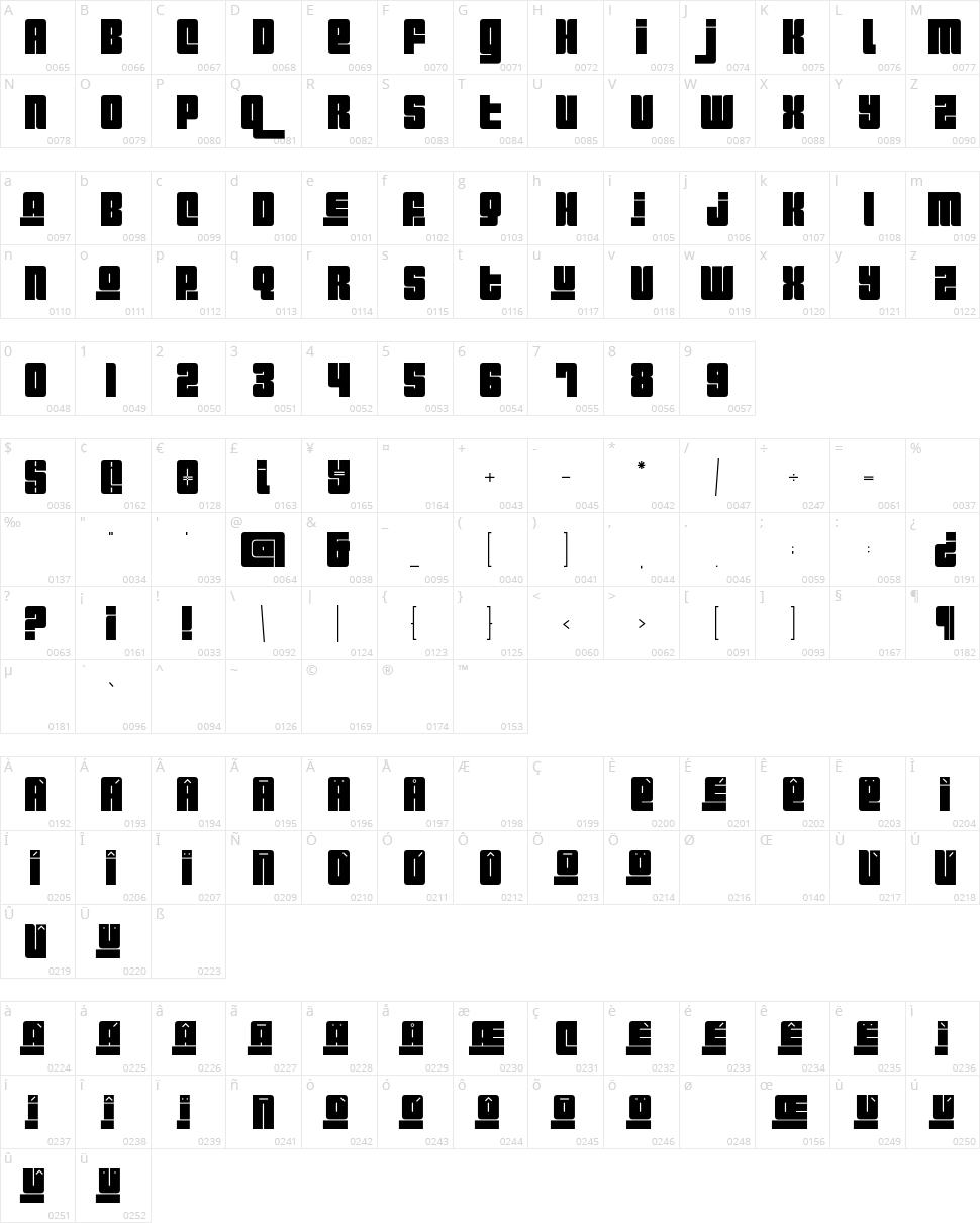 Pincoya Black Character Map