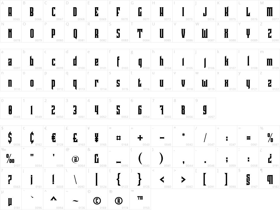 Pindunk Character Map